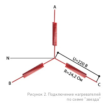 Расчет спирали трехфазной сети - Звезда